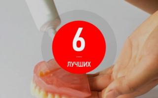 Клей для зубных протезов